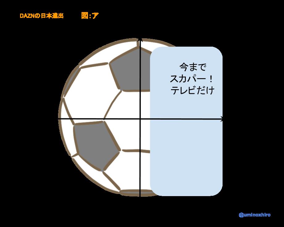 f:id:umihiroya:20170225165034p:plain
