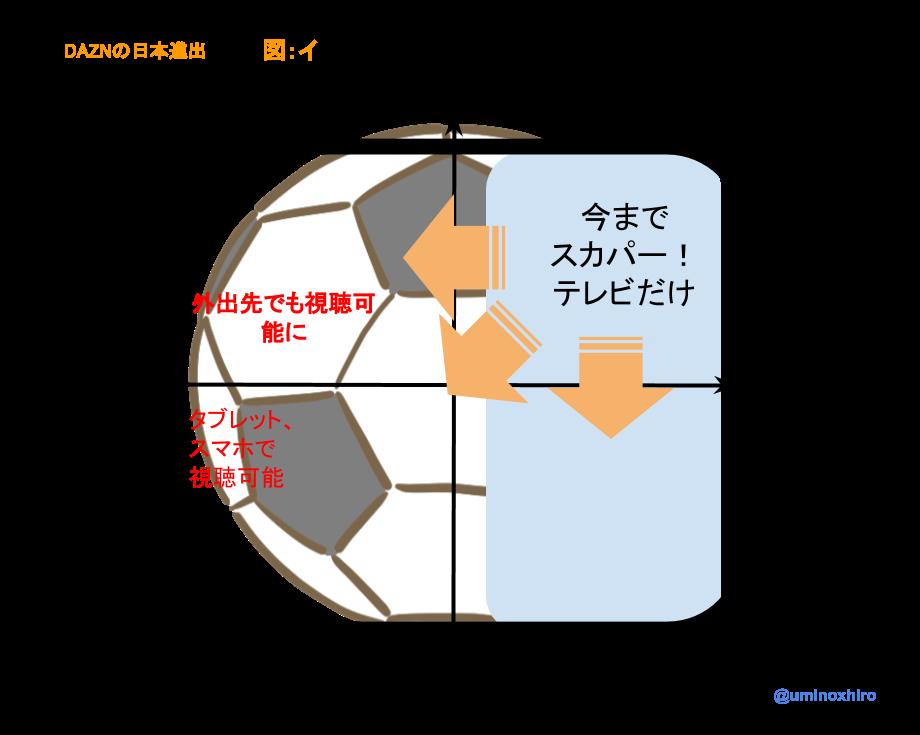 f:id:umihiroya:20170225165117p:plain