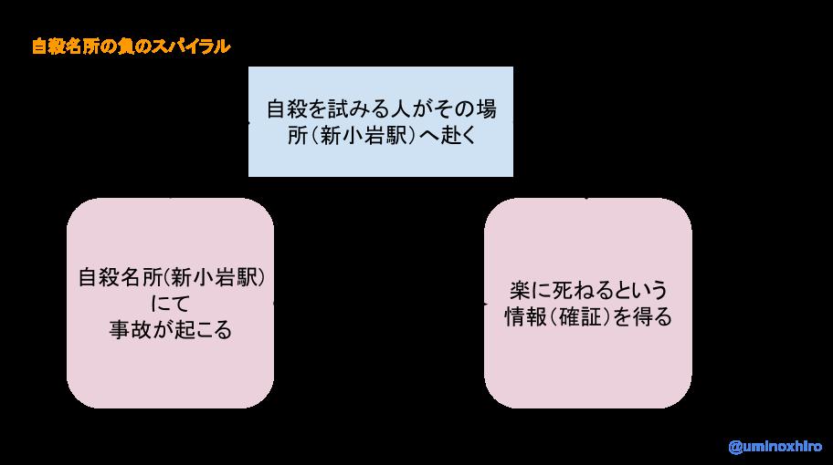 f:id:umihiroya:20170228153741p:plain