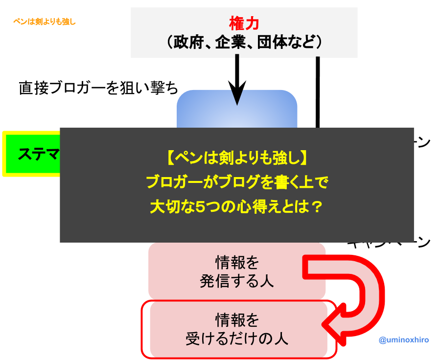 f:id:umihiroya:20170228190642p:plain