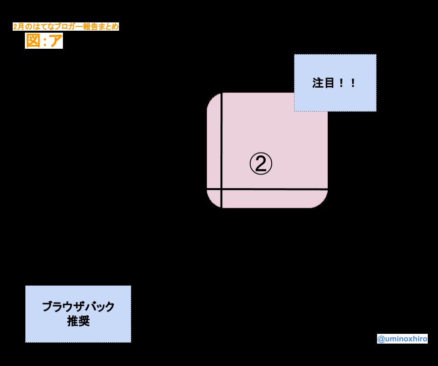 f:id:umihiroya:20170304004755p:plain