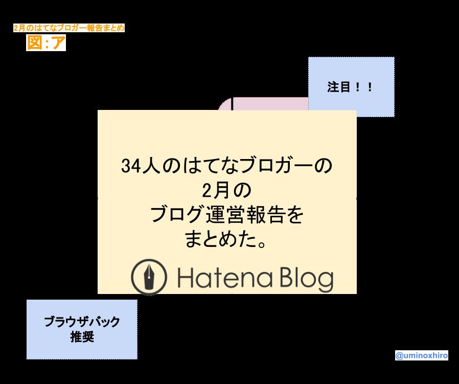 f:id:umihiroya:20170304010317p:plain