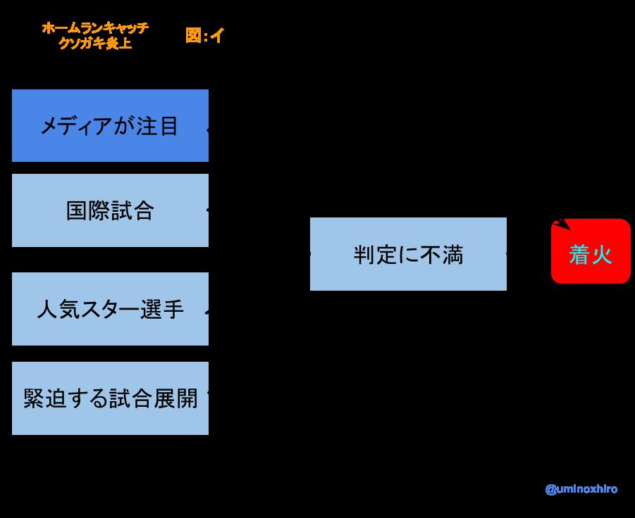 f:id:umihiroya:20170310211536p:plain
