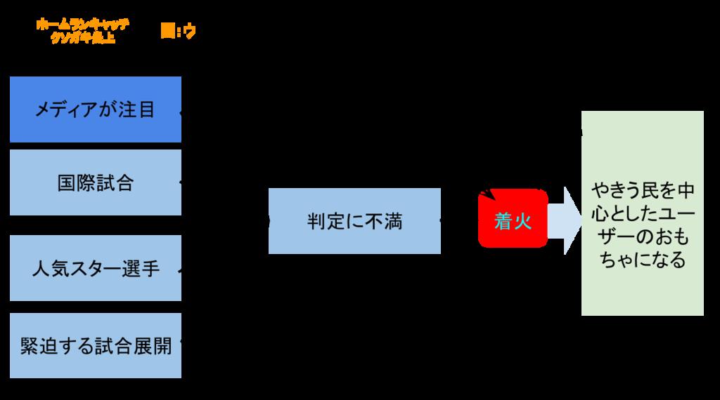 f:id:umihiroya:20170310212412p:plain