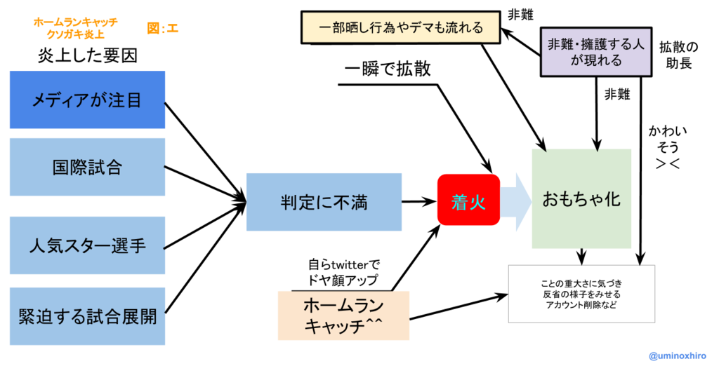 f:id:umihiroya:20170310213644p:plain