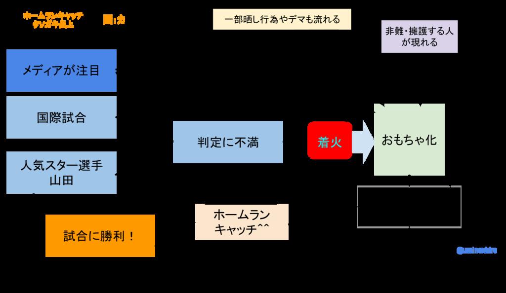 f:id:umihiroya:20170310214837p:plain