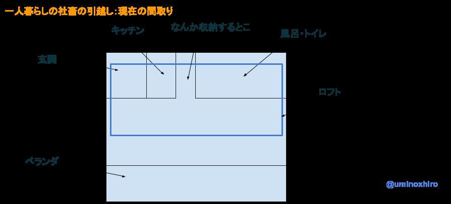 f:id:umihiroya:20170504191752p:plain