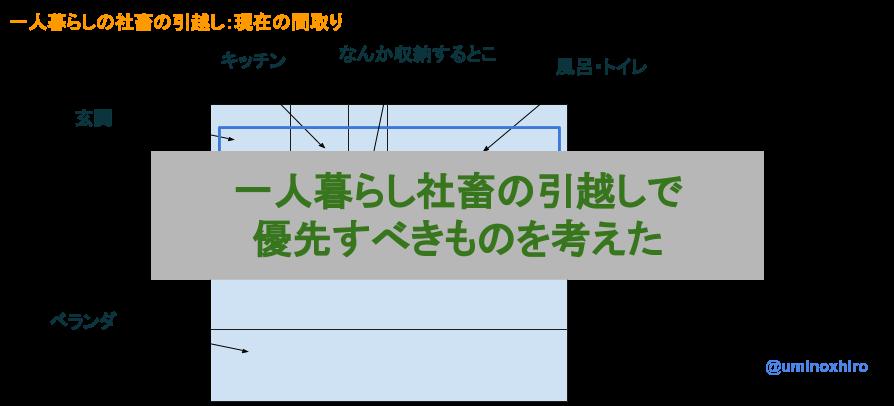 f:id:umihiroya:20170504192706p:plain