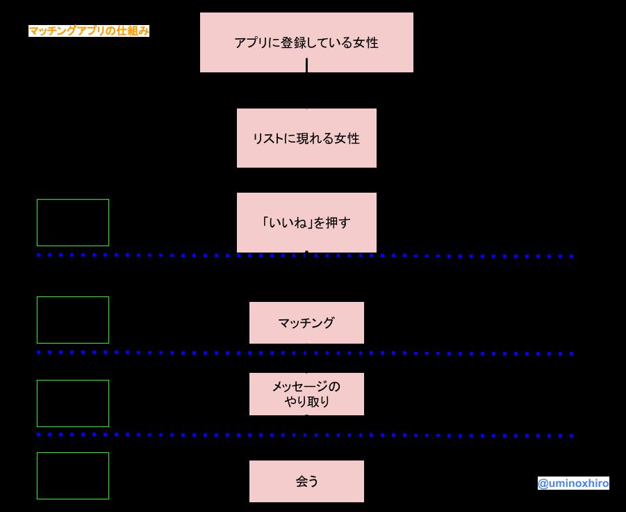 f:id:umihiroya:20170816164831p:plain