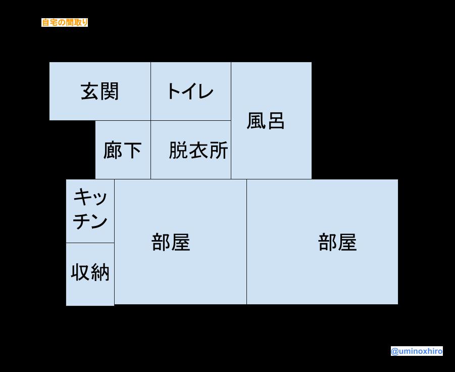 f:id:umihiroya:20170816173818p:plain