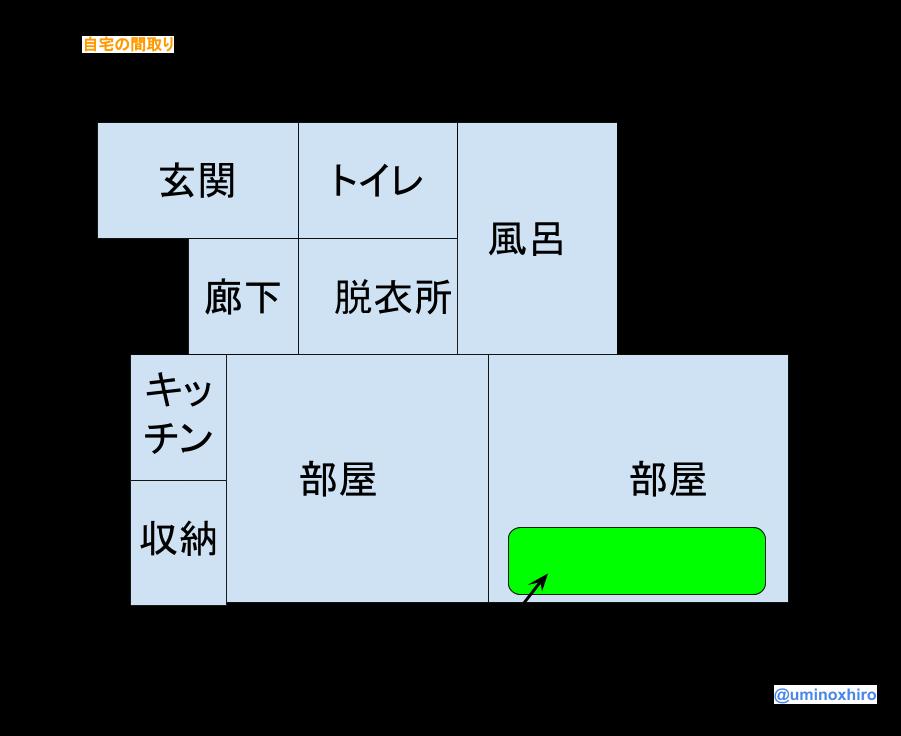 f:id:umihiroya:20170816174122p:plain