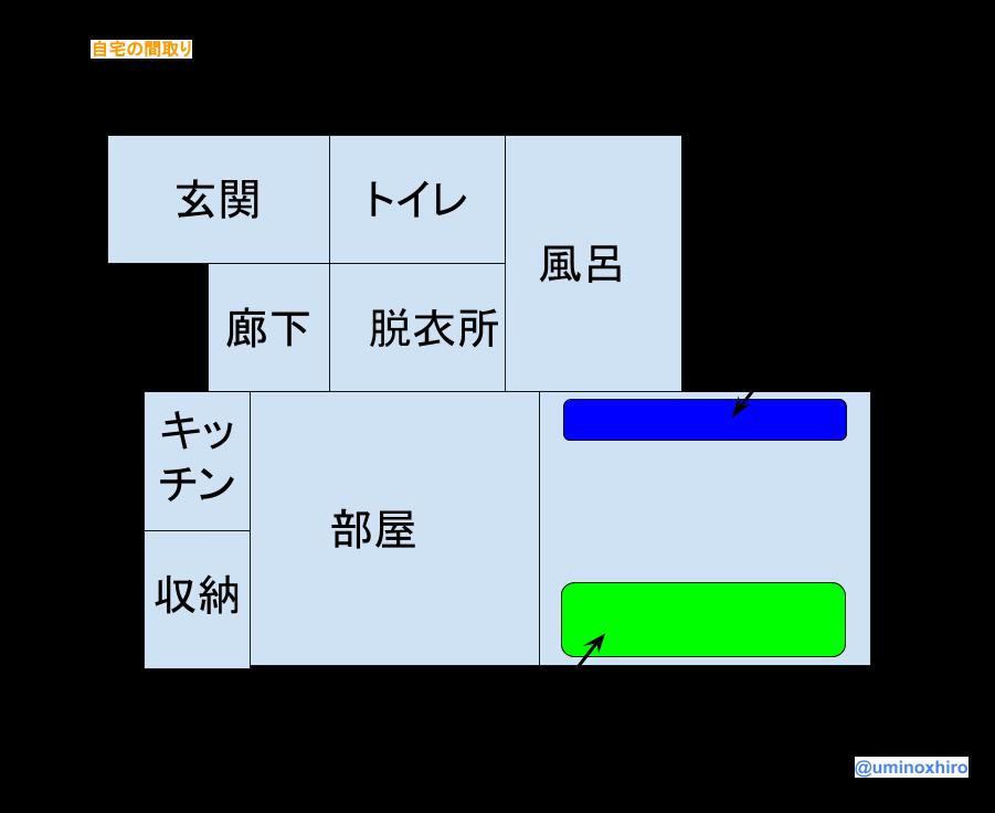 f:id:umihiroya:20170816174630p:plain
