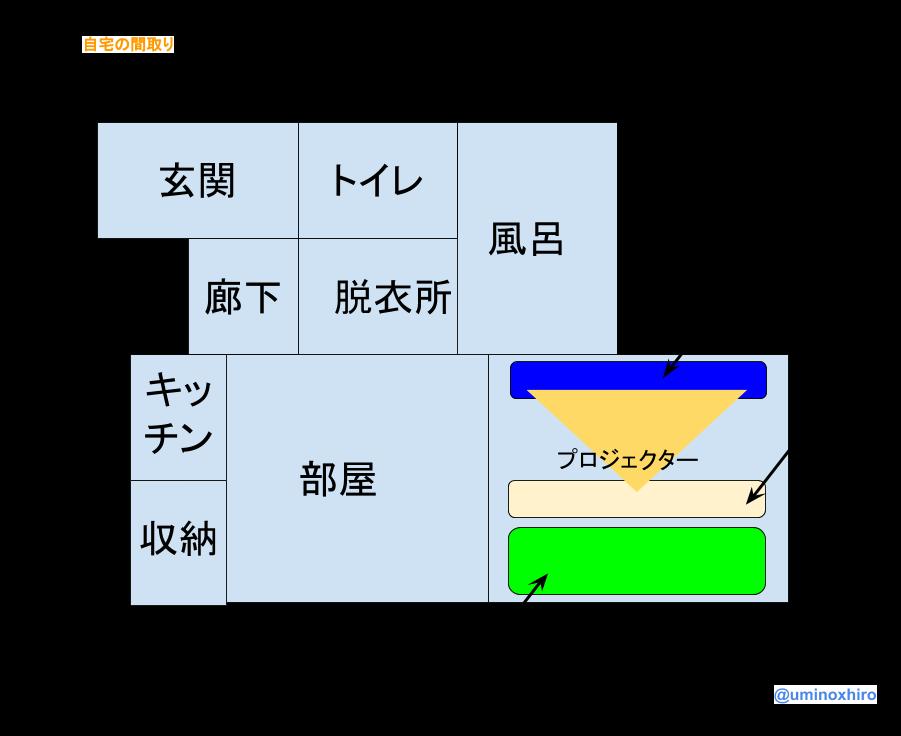 f:id:umihiroya:20170816174957p:plain