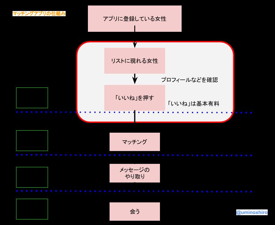f:id:umihiroya:20170816195859p:plain