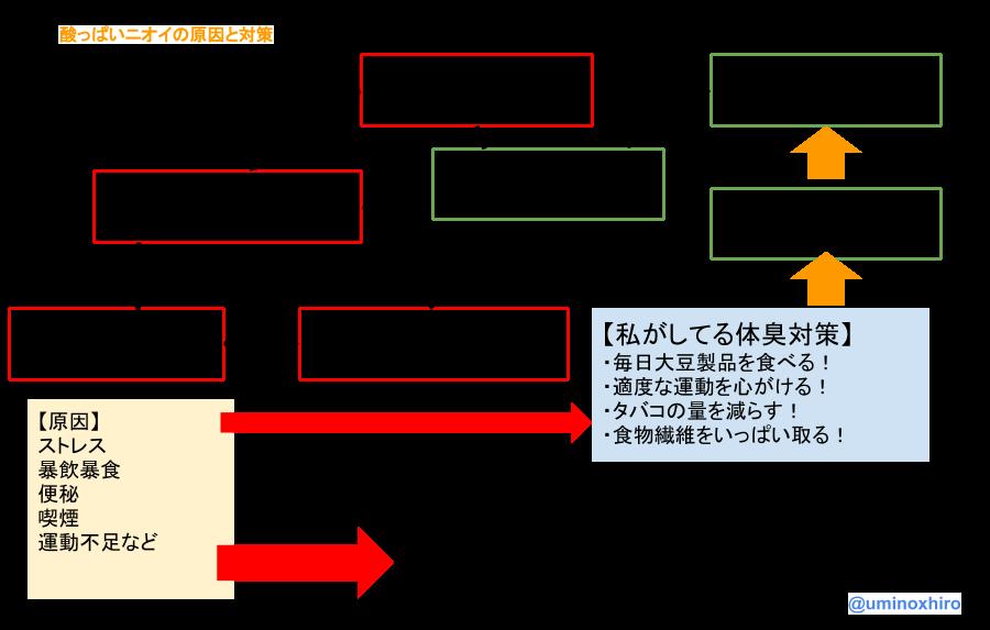 f:id:umihiroya:20170817202620p:plain