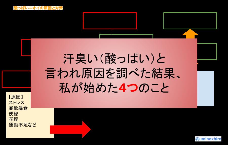 f:id:umihiroya:20170817202834p:plain