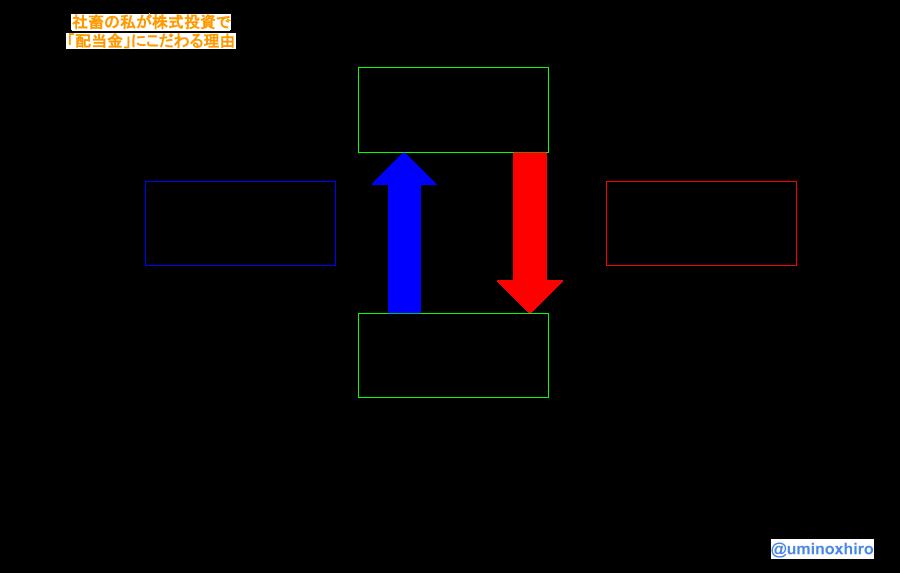 f:id:umihiroya:20170820202825p:plain