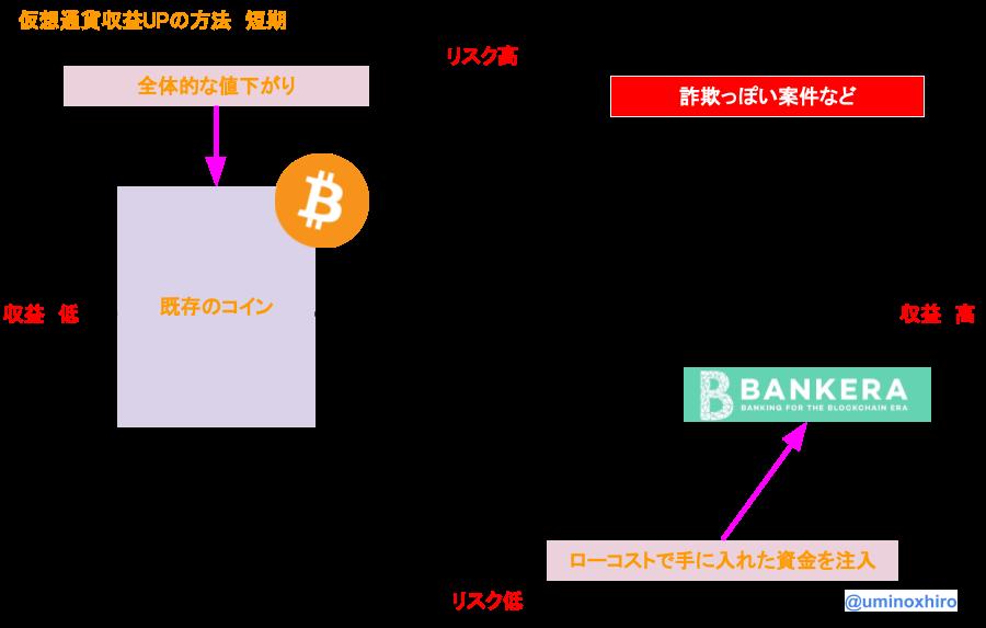f:id:umihiroya:20180203213647p:plain