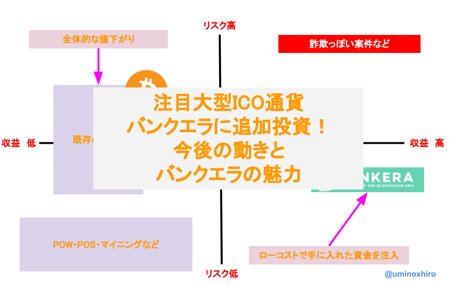 f:id:umihiroya:20180203222641p:plain