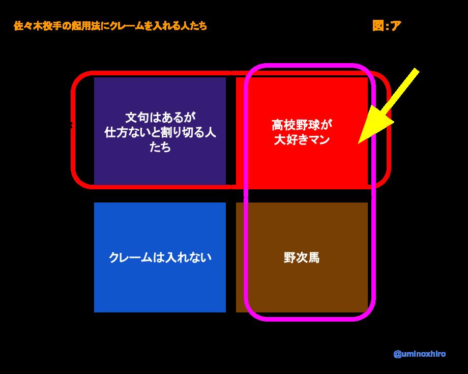 f:id:umihiroya:20190731195641p:plain