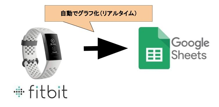 f:id:umihiroya:20191204231523j:plain