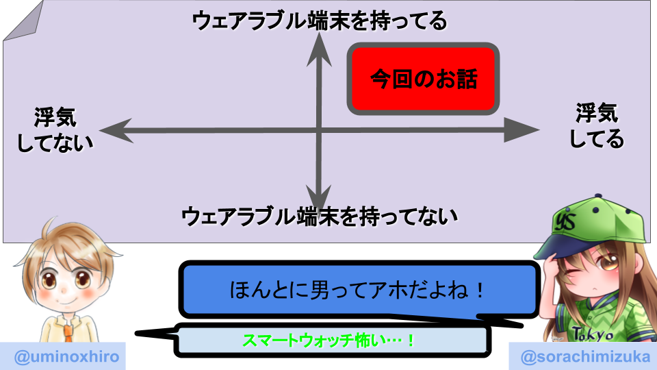 f:id:umihiroya:20191215232435p:plain