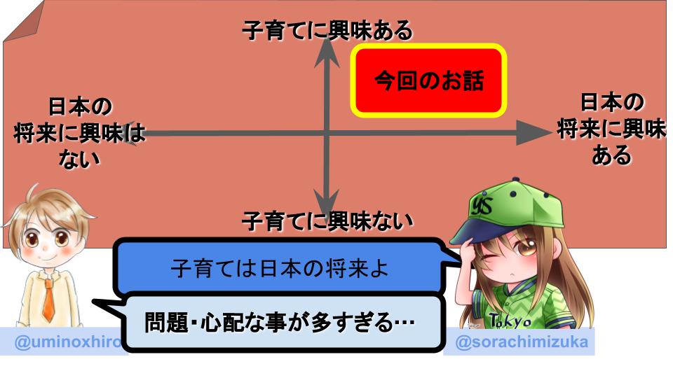 f:id:umihiroya:20191218131406p:plain