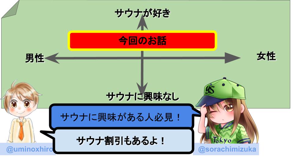 f:id:umihiroya:20191218150250p:plain