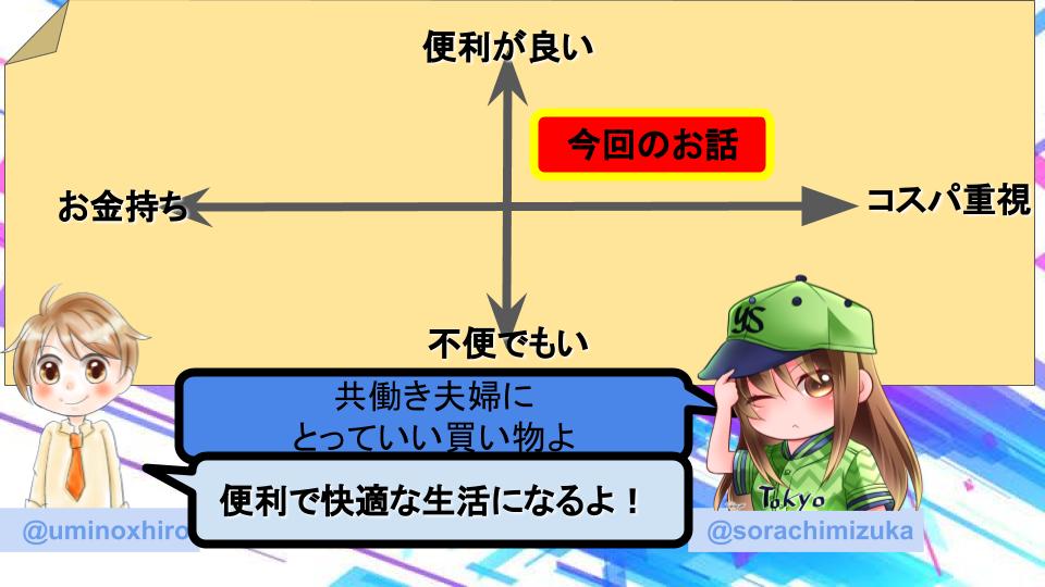 f:id:umihiroya:20191223155411p:plain