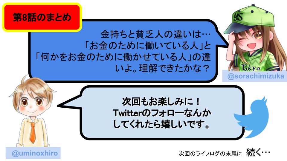 f:id:umihiroya:20191224005147p:plain