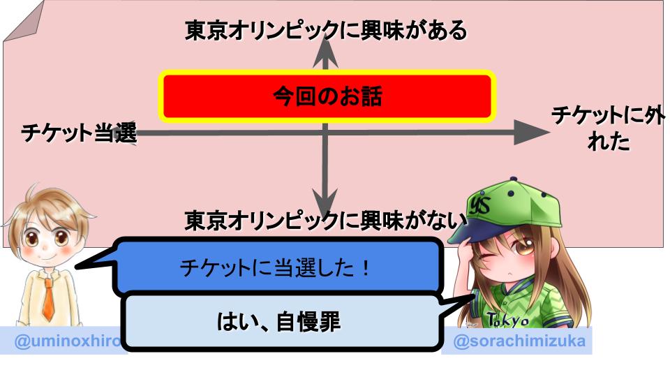 f:id:umihiroya:20191224104223p:plain