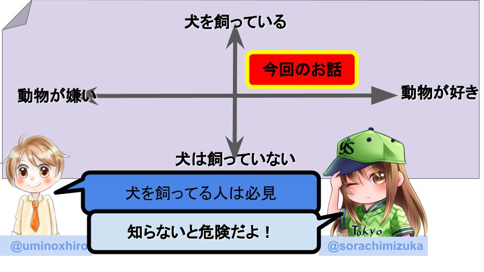 f:id:umihiroya:20191225012101p:plain