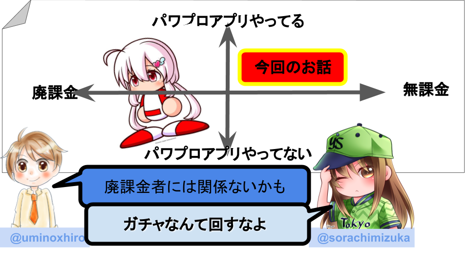 f:id:umihiroya:20191228000505p:plain