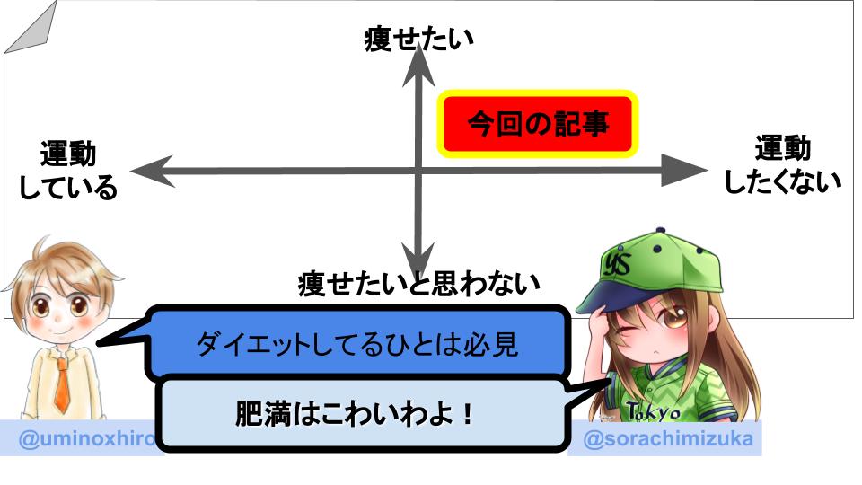 f:id:umihiroya:20200118152605p:plain