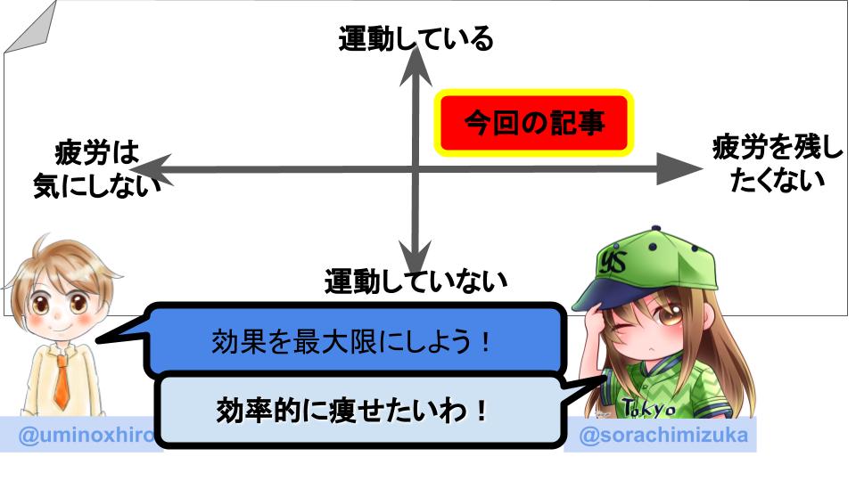 f:id:umihiroya:20200122004123p:plain