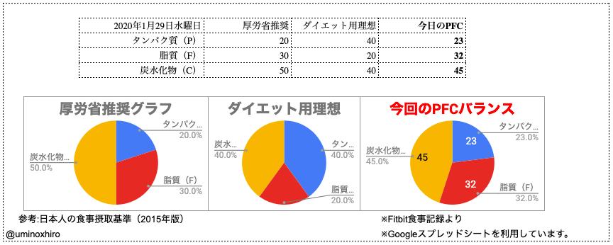 f:id:umihiroya:20200129234236p:plain