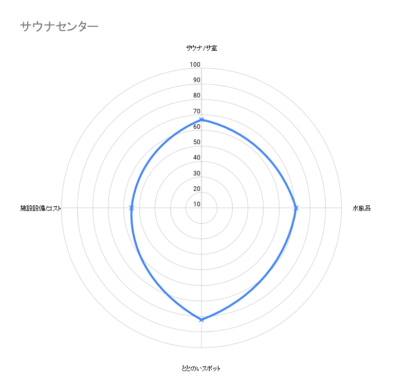 f:id:umihiroya:20200212193626p:plain