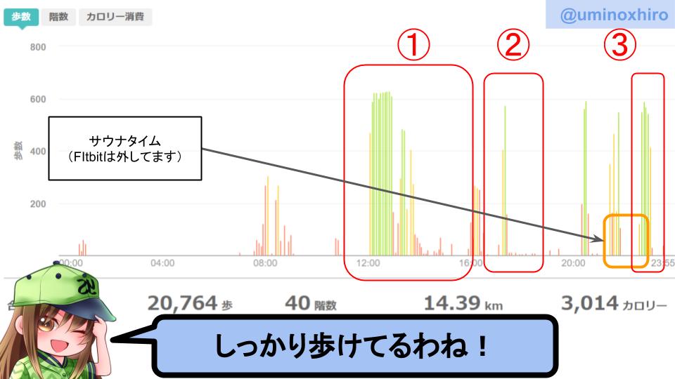 f:id:umihiroya:20200218002812p:plain