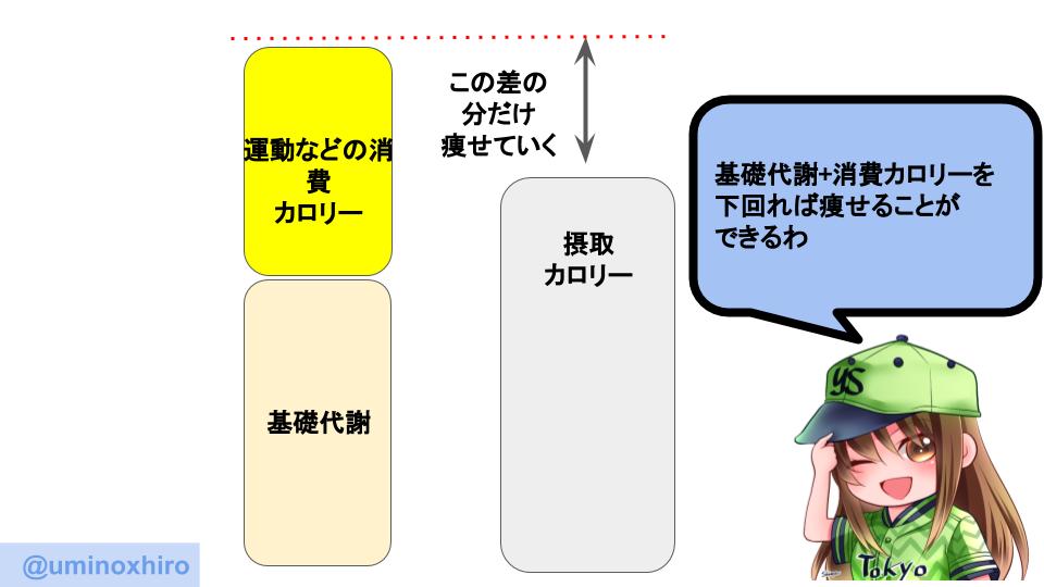 f:id:umihiroya:20200220011649p:plain