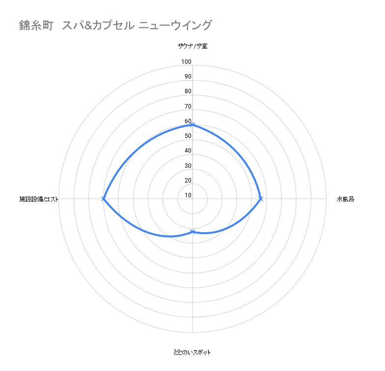 f:id:umihiroya:20200221232939p:plain