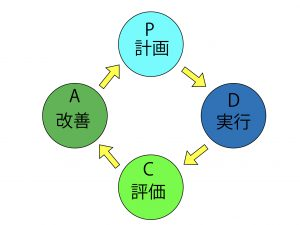 f:id:umihiroya:20200302000716j:plain