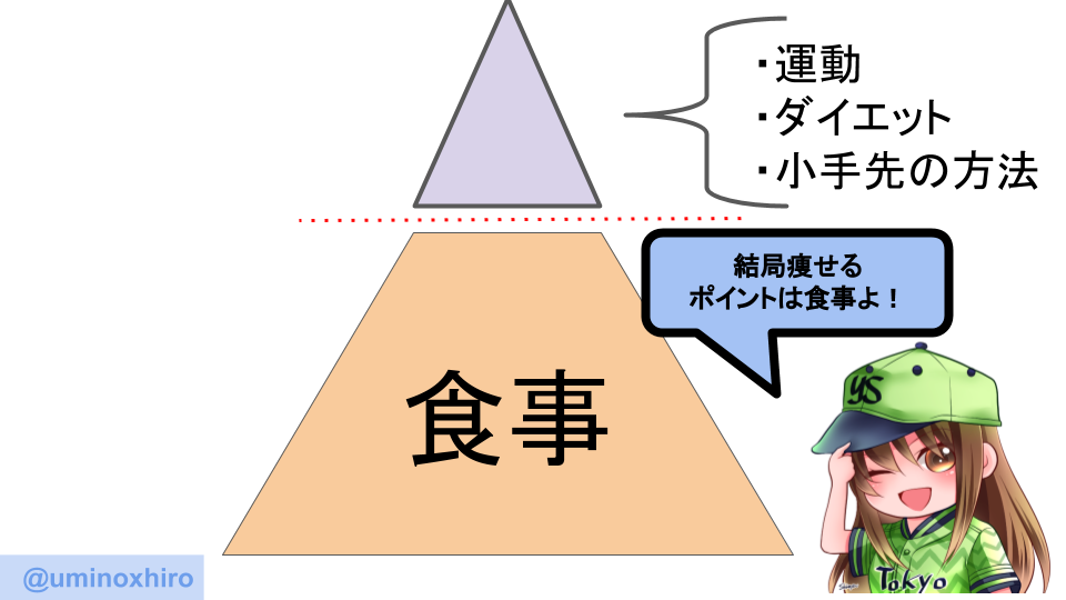 f:id:umihiroya:20200308001245p:plain