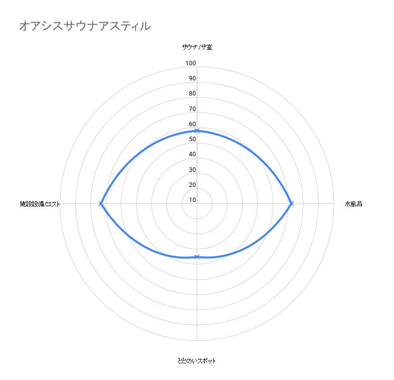 f:id:umihiroya:20200308021915p:plain