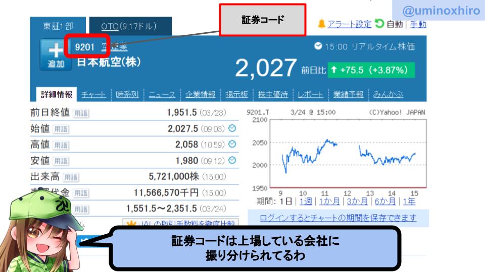 ヤフーファイナンスの株価情報画面