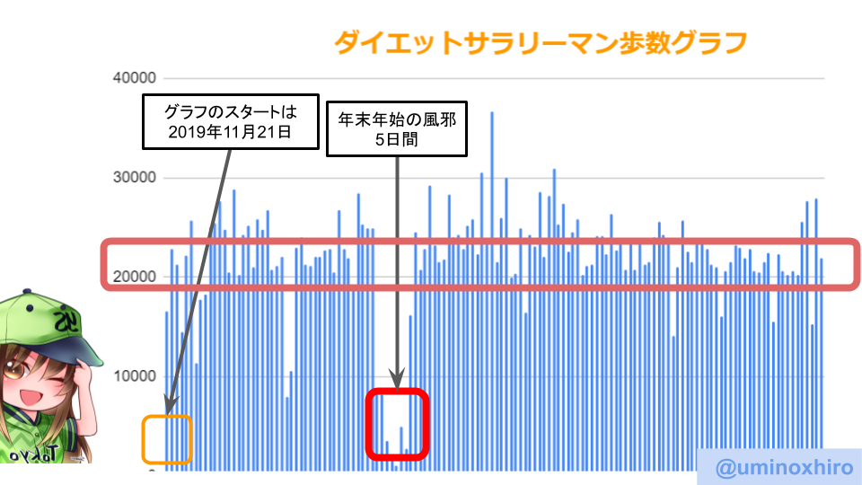 f:id:umihiroya:20200326003049p:plain