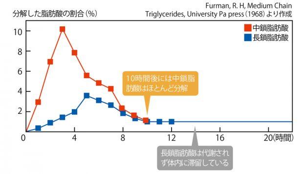 f:id:umihiroya:20200502234150j:plain