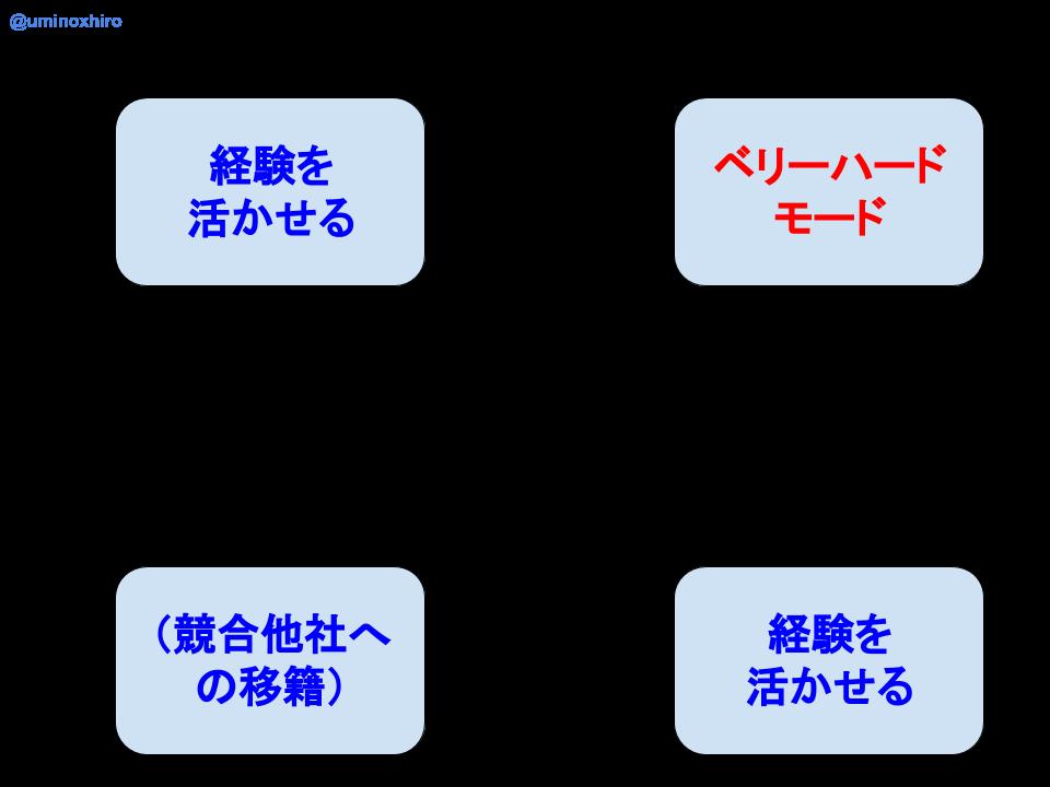 f:id:umihiroya:20200518224214p:plain