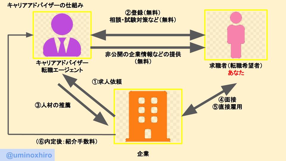 f:id:umihiroya:20200518235314p:plain