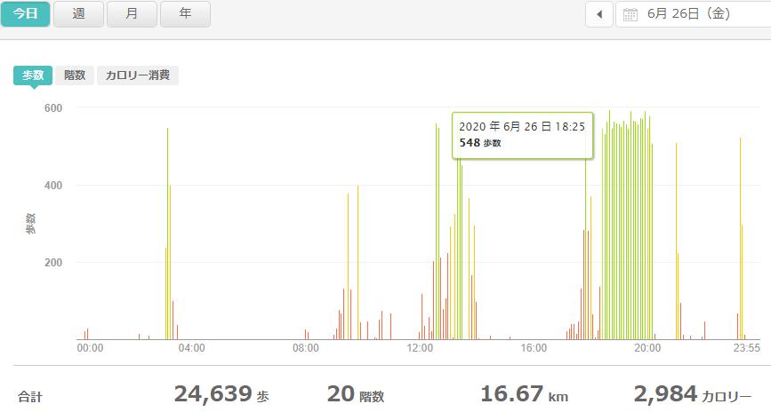 fitbitログより 運動データ2020年6月26日分