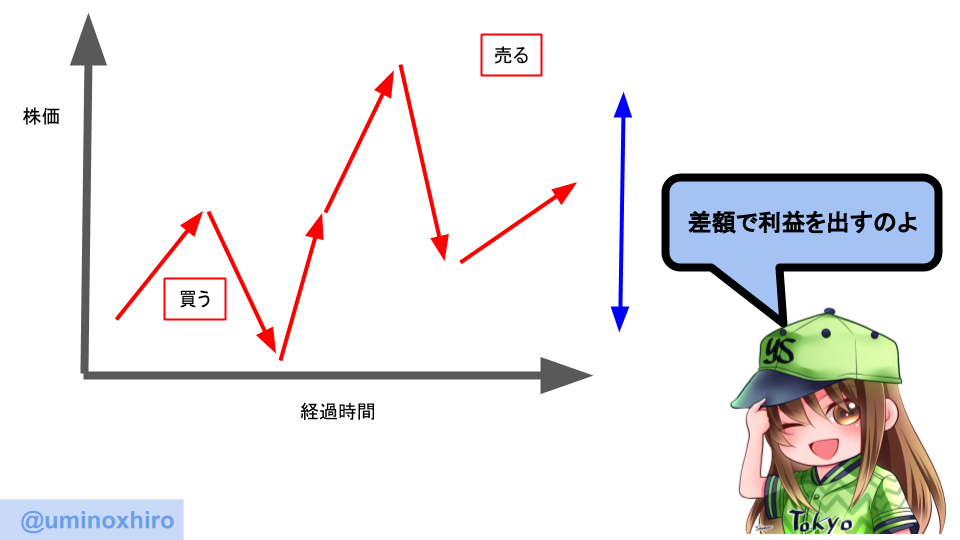 f:id:umihiroya:20200714004540p:plain